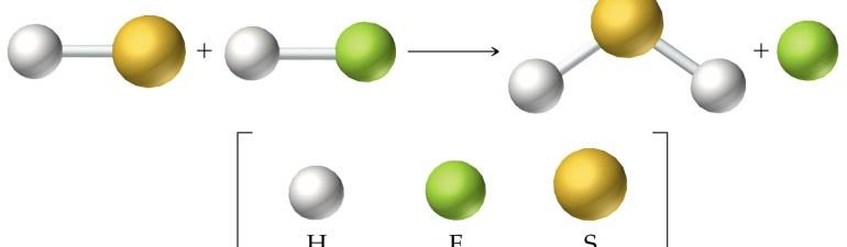 asam basa arrhenius