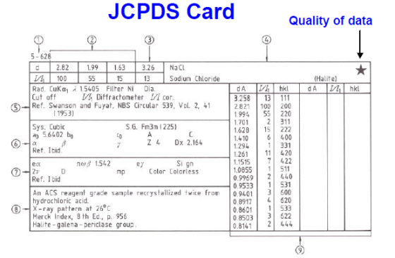 jcpds card