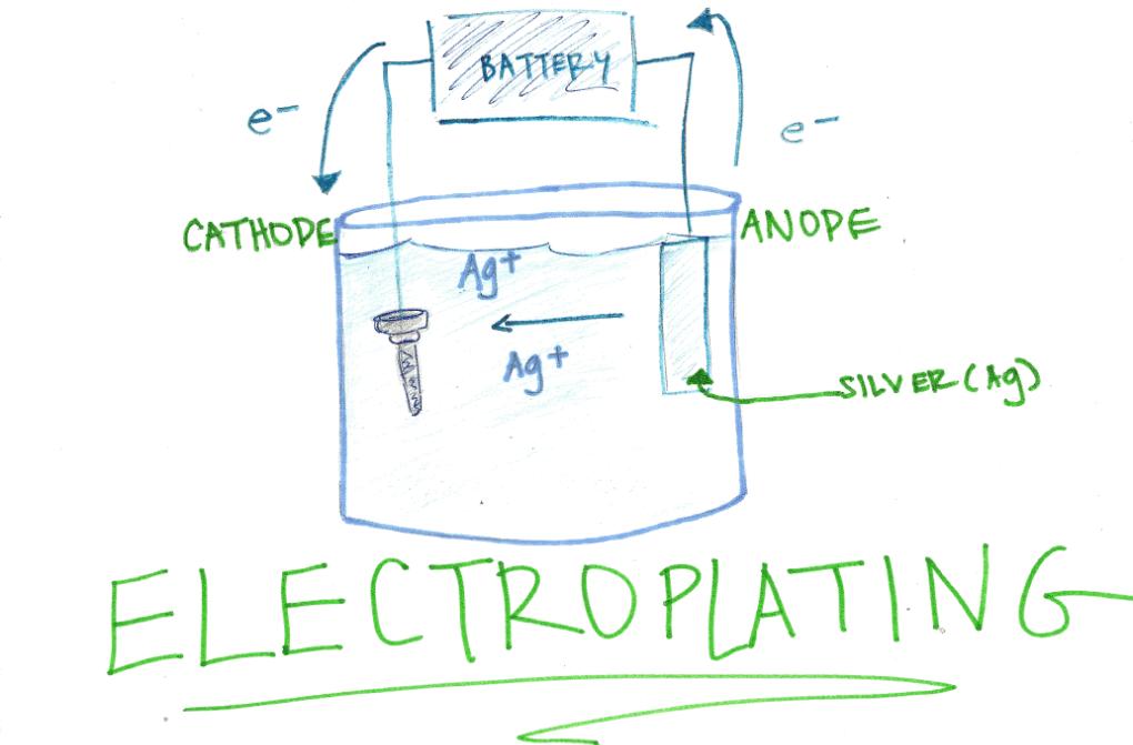 jual nicl2 elektroplating