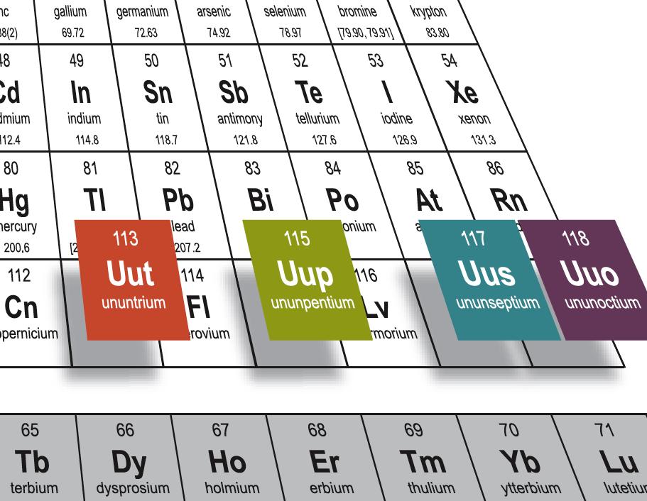 Ringkasan materi sistem periodik unsur part 2 bisakimia urtaz Image collections