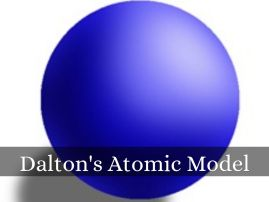 Materi Teori Atom Dalton Lengkap