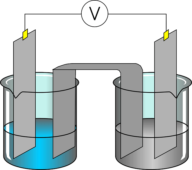 Ringkasan Materi Redoks dan Elektrokimia