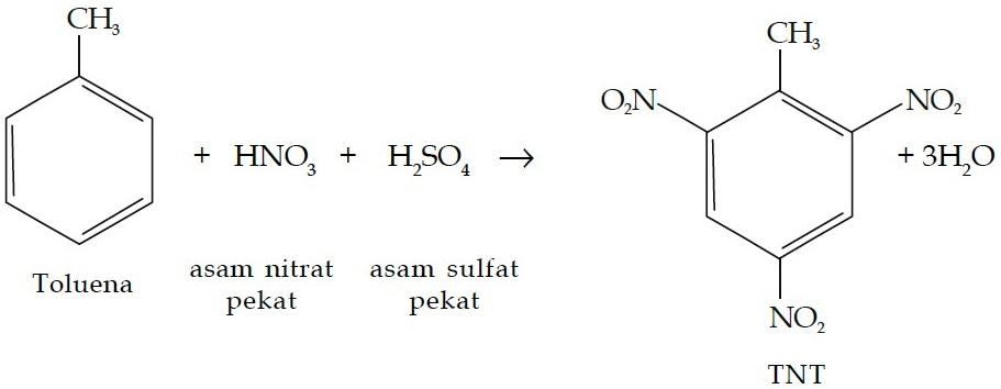 reaksi-pembentukan-tnt