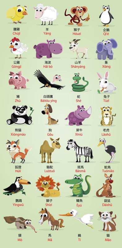 Bisamandarin  Belajar Mandarin