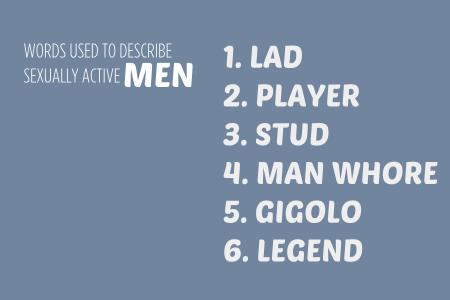 BISH words used to describe sexually active men