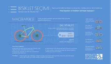 bup-bisiklet_secimi-dag