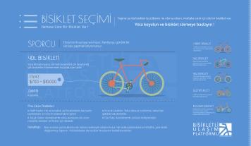 bup-bisiklet_secimi-yol