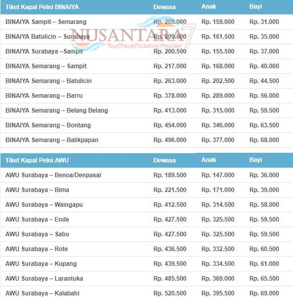 Booking Tiket Pelni Online di Painan