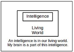 intelligence001