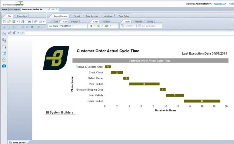 Business Analytics with SAP BusinessObjects