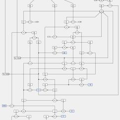 Slope Orientation Diagram 3d Shapes Venn Worksheet Worksheets Fields Waytoohuman Free