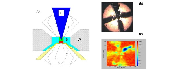 Researchers boast of roomtemperature superconductor