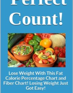 Lose weight with this fat calorie percentage chart and fiber also food pdf rh sites google
