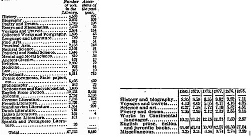 NEWSPAPER CIRCULATION STATISTICS