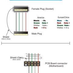 Usb Wire Diagram 1999 Gmc Sonoma Stereo Wiring Female Diagramfemale
