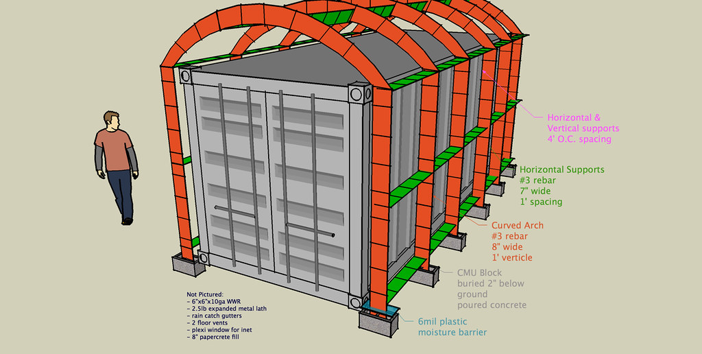 Refrigerated Container House Shipping