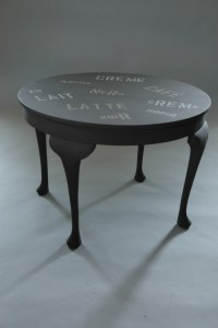 COUNTRY FRENCH COFFEE TABLES. COUNTRY FRENCH  24 INCH PUB ...