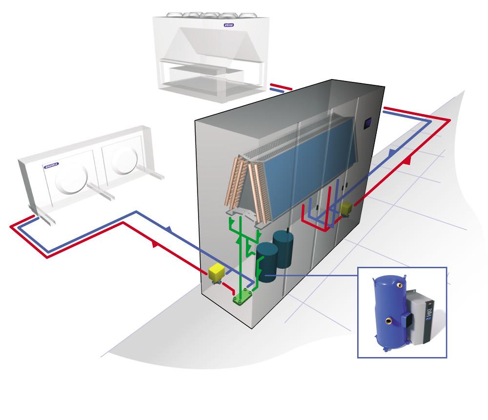 Single Unit Air Conditioner