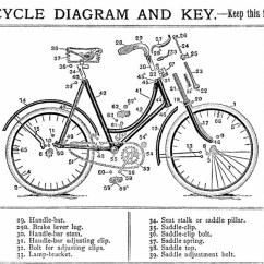 Bike Parts Diagram 3 Pin Rocker Switch Wiring Bicycle Pump Wheel A And Key