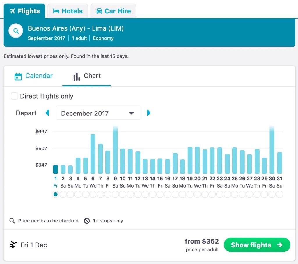 c2e66840b2be1 Cómo comprar vuelos baratos (todos mis trucos)