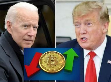 bitcoin election 2020