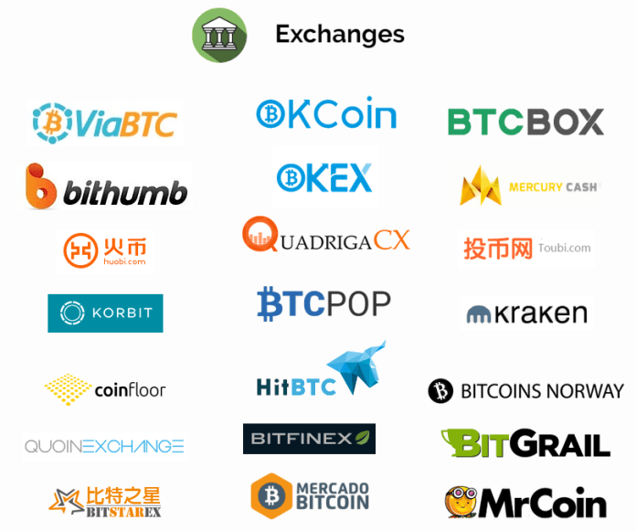 exchanges_bcc