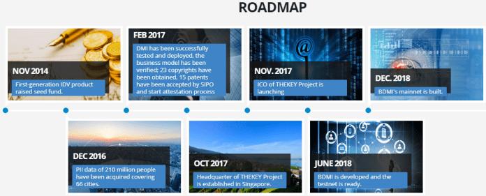 the_key_roadmap