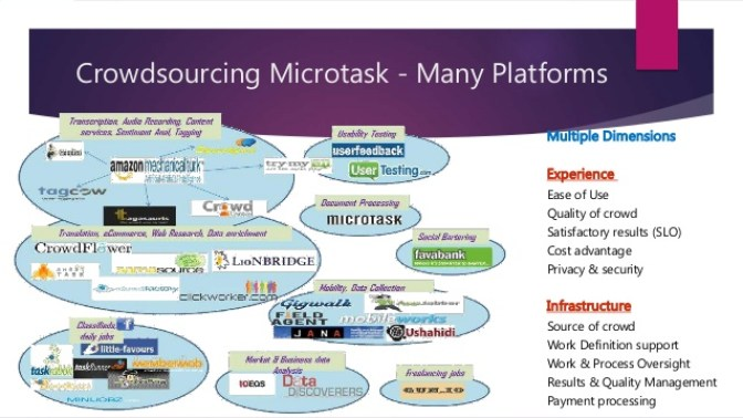 microtask-scheduling-using-crowdsourcing-and-cloud-computing-for-slo-based-computing-8-638