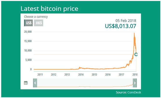 Last_bitcoin_price