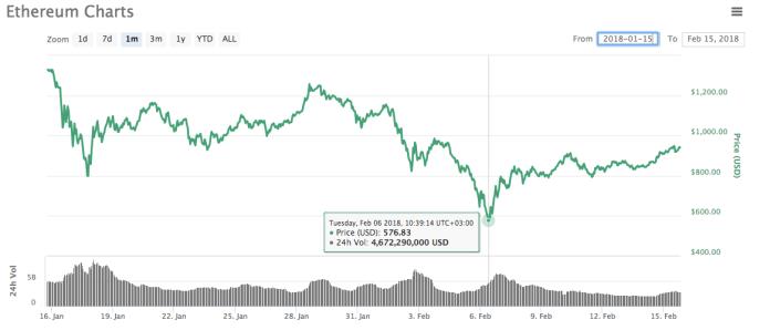 bitcoin-passes-10k-03