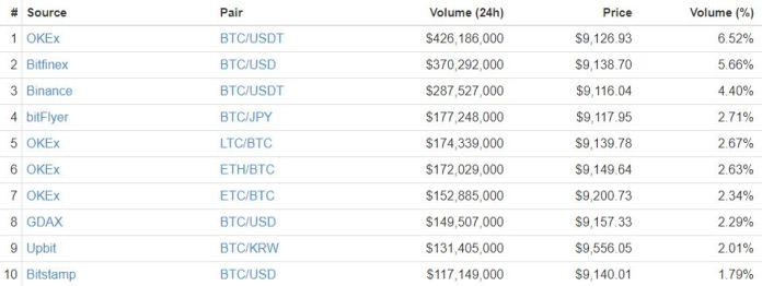 bitcoin-price-tv-feb14-2