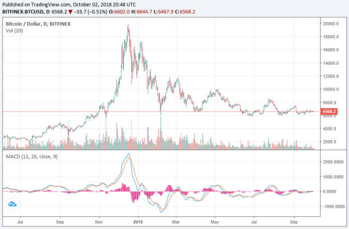bitcoin-price-1y-oct2