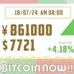 【18/07/24】ビットコインの価格予想!毎日更新中!テクニカル分析×ファンダ分析で上げ下げの理由をずばり解明!