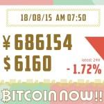 【18/08/15】今日のビットコインの価格予想!毎日更新中!上がる?下がる?ファンダ情報×チャートテクニカルでW分析!