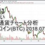 【週刊】やさしい仮想通貨チャート分析:ビットコイン 2018.07.31