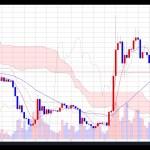【仮想通貨】10.24 ビットコイン再び72万を挟んでもみ合い リップル雲突入で52円台へ!志塚洋介の仮想通貨予報 #btc #xrp #eth #bch #xem