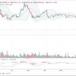 ビットコイン(BTC)  いやいやセリクラ終わってないから… 値動き分析 11月23日 bitcoin