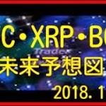 BTC ビットコイン XRP リップル BCH ビットコインキャッシュ チャート 分析 2018 11 14