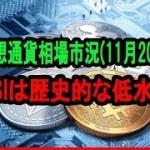 暴落するビットコイン相場、RSIは歴史的な低水準 仮想通貨ビットコイン相場市況11月20日