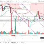 【仮想通貨最前線】チャート分析11.14【ビットコイン】