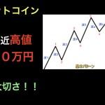 【仮想通貨】ビットコイン(BTC)直近高値50万円の大切さ!! 今後の動き分析 12月23日 bitcoin