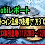 Huobiレポート ビットコイン急落の影響で10,000BTC以上の超大口取引が急増か(11月28日〜12月5日)【仮想通貨】