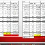 金商法の適用と積立結果報告