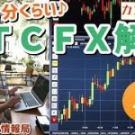 【 BTCFX 】リップルが急騰。ビットコインは動き薄。