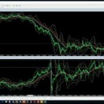 論理的思考&ビットコイン&FX 証券会社の仕組みと投資教育