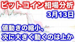 【3月13日】ビットコイン相場分析。値動きの縮小、大きく動くのは上か?下か?
