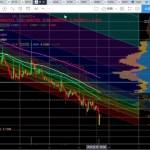 仮想通貨 ビットコイン リップル イーサリアム エイダ バイナンス ライトコイン BTC XRP ETH ADA BNB LTC 3月30日 相場予想 考察