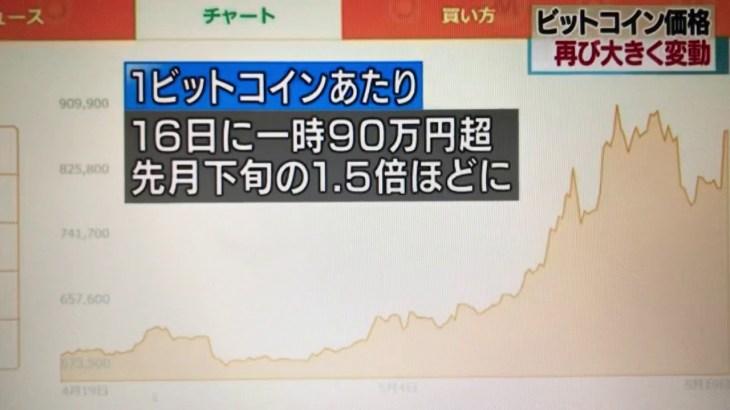 2019年5月20日NHKでビットコインのニュースが取り上げられる