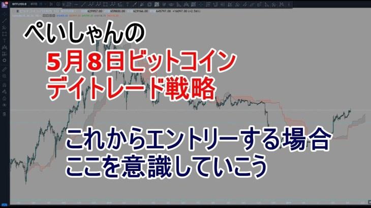 5月8日 仮想通貨ビットコインデイトレードテクニカル考察 「BTC暗号通貨」