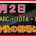 BCHABC IOTA BNB 5月2日 相場予想 考察 ビットコインキャッシュ アイオタ バイナンス